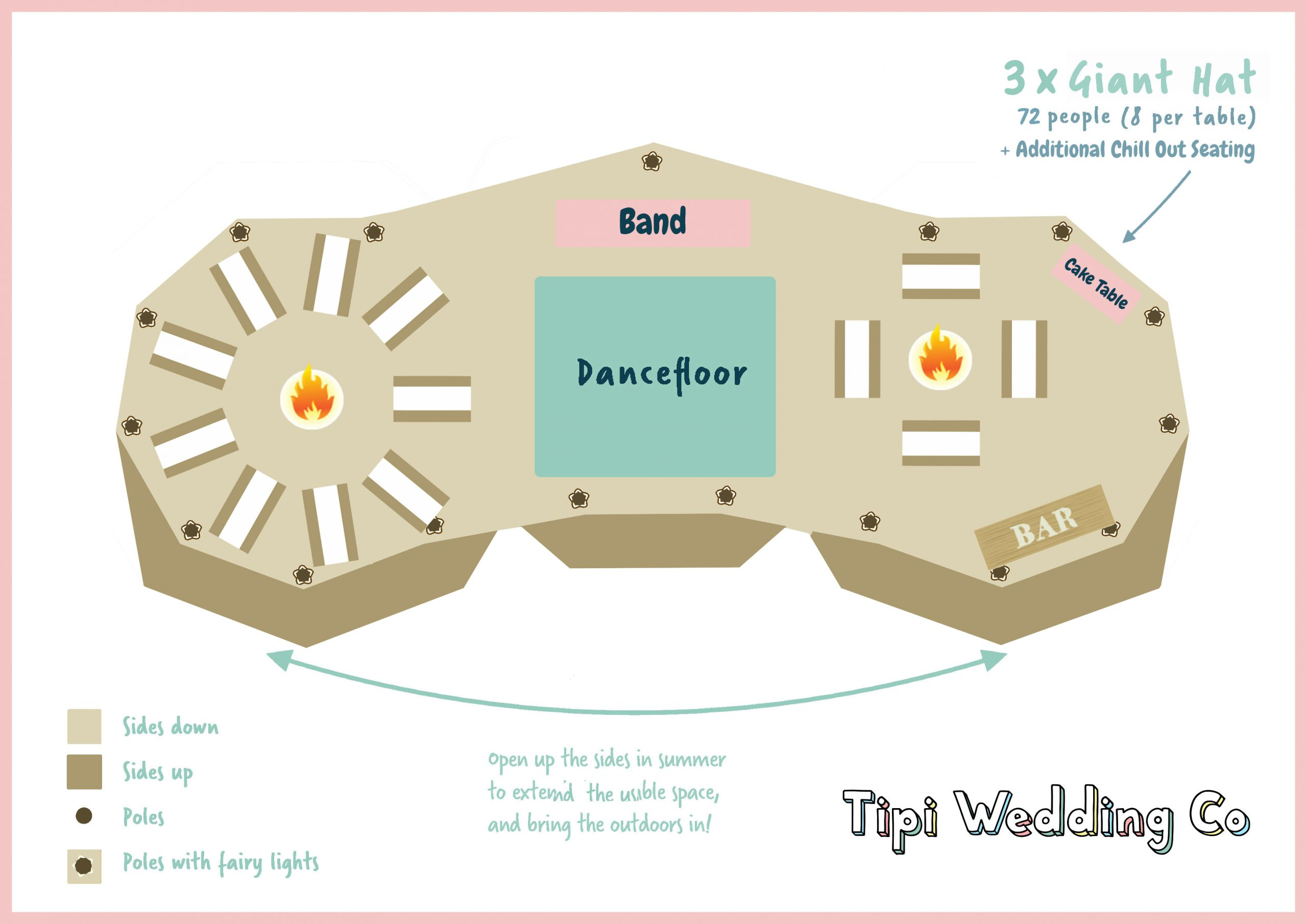 tipi wedding floorplans,